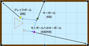 KB2KB20141123