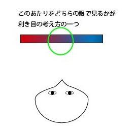 顔の向き-02