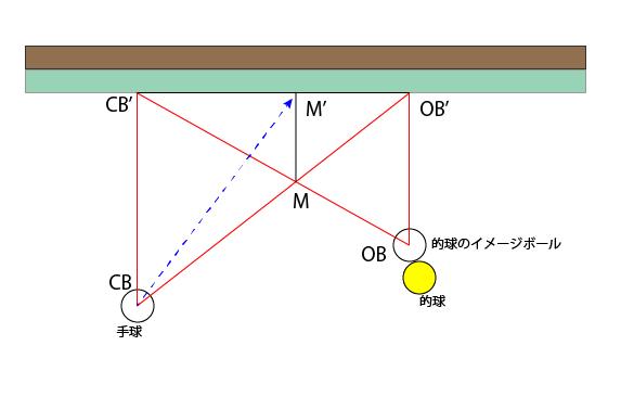 空クッションシステム-03