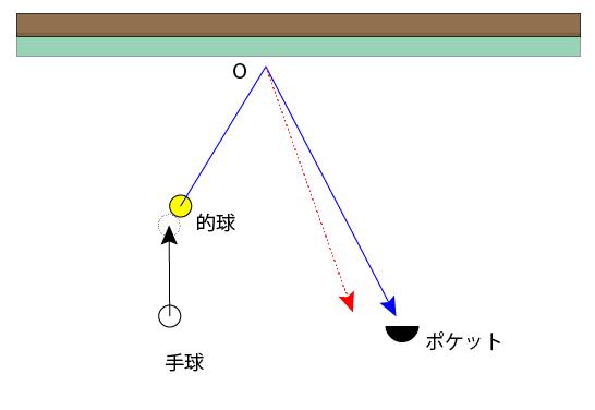 バンクシステム-02