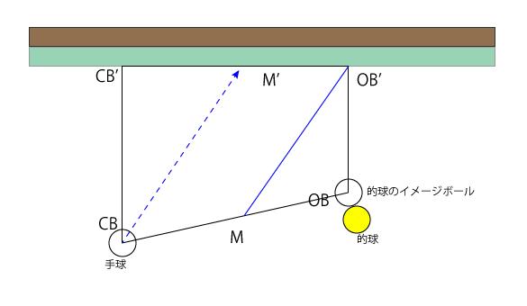 空クッションシステム2