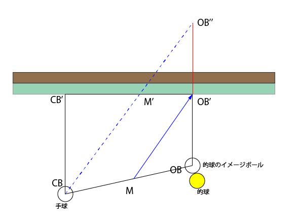空クッションシステム2-02