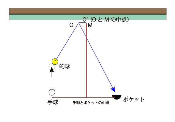 バンクシステム-04