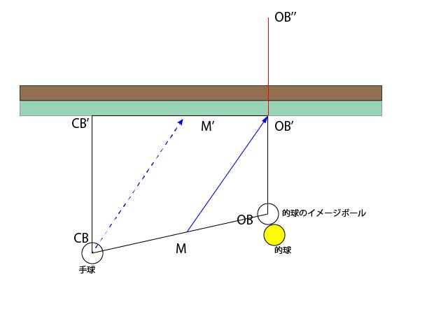 空クッションシステム2-01