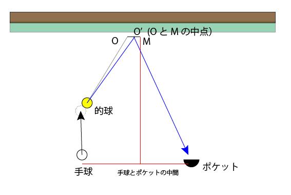バンクシステム-05