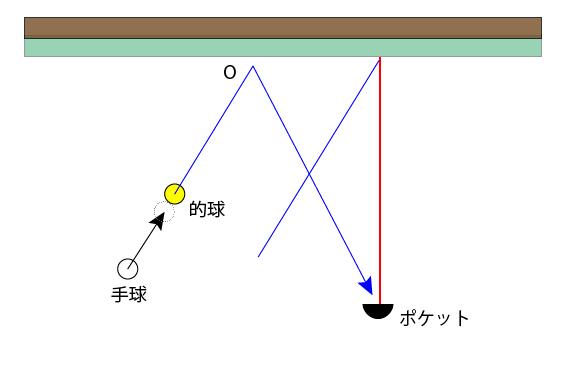 バンクシステム-01